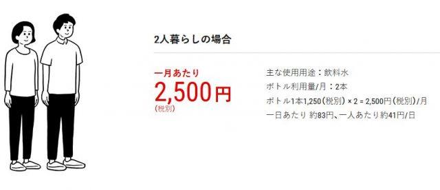 crecra_price