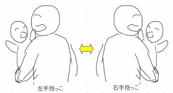 片手抱っこ用育児筋トレ